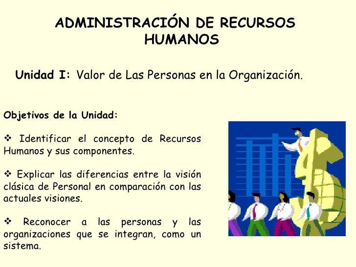 ADMINISTRACIÓN DE RECURSOS                    HUMANOS    Unidad I: Valor de Las Personas en la Organización.   Objetivos d...