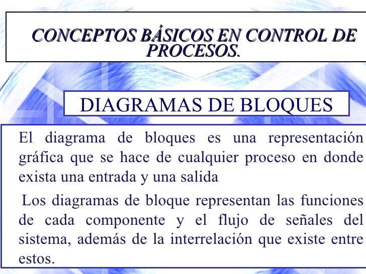 CONCEPTOS BÁSICOS EN CONTROL DE            PROCESOS.         DIAGRAMAS DE BLOQUESEl diagrama de bloques es una representac...