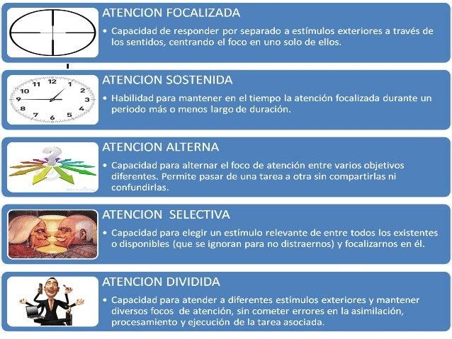 Memoria sensorialMemoria sensorial Recibe la entrada de los receptores sensoriales, sobre todo los ojos y los oídos. Desap...