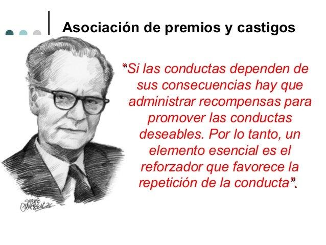 CASTIGO POSITIVO NEGATIVO Consecuencia que sucede a la conducta Presentación de un estimulo desagradable Retiro del reforz...