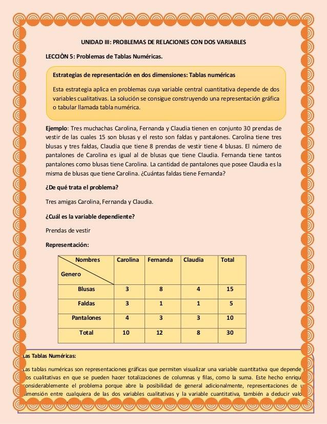 UNIDAD III: PROBLEMAS DE RELACIONES CON DOS VARIABLES LECCIÒN 5: Problemas de Tablas Numéricas. Estrategias de representac...