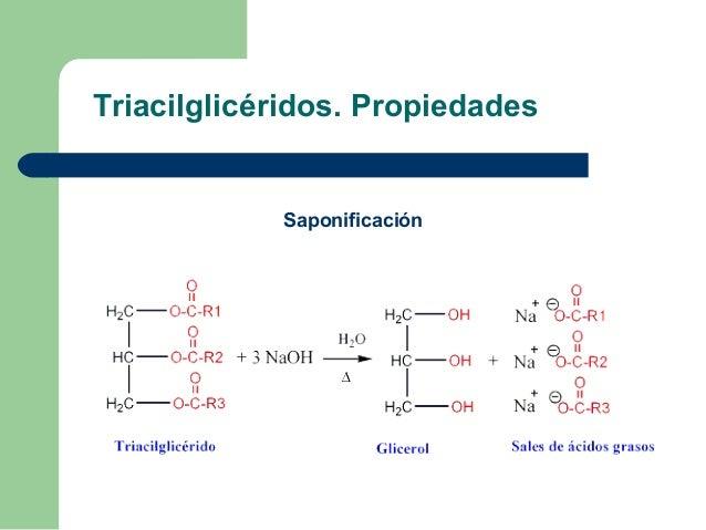 Triacilglicéridos. Propiedades            Saponificación