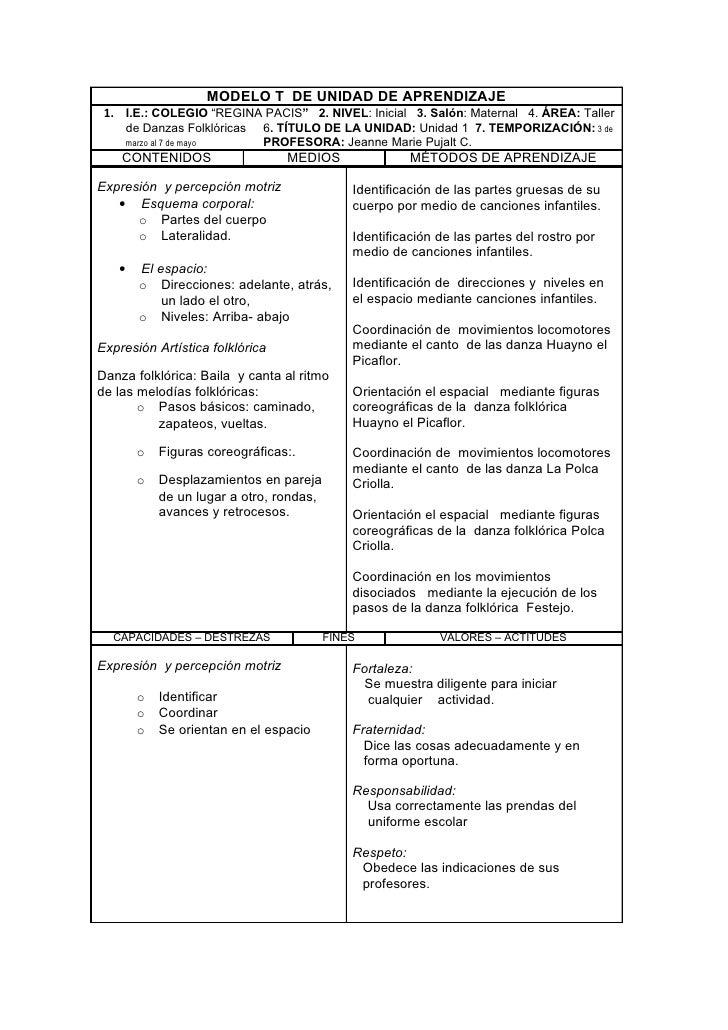"MODELO T DE UNIDAD DE APRENDIZAJE  1. I.E.: COLEGIO ""REGINA PACIS"" 2. NIVEL: Inicial 3. Salón: Maternal 4. ÁREA: Taller   ..."