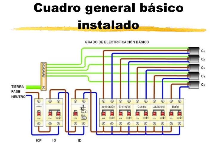 Instalaciones Electricas En Viviendas