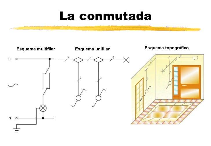 Instalaciones electricas en viviendas for Puntos de luz vivienda