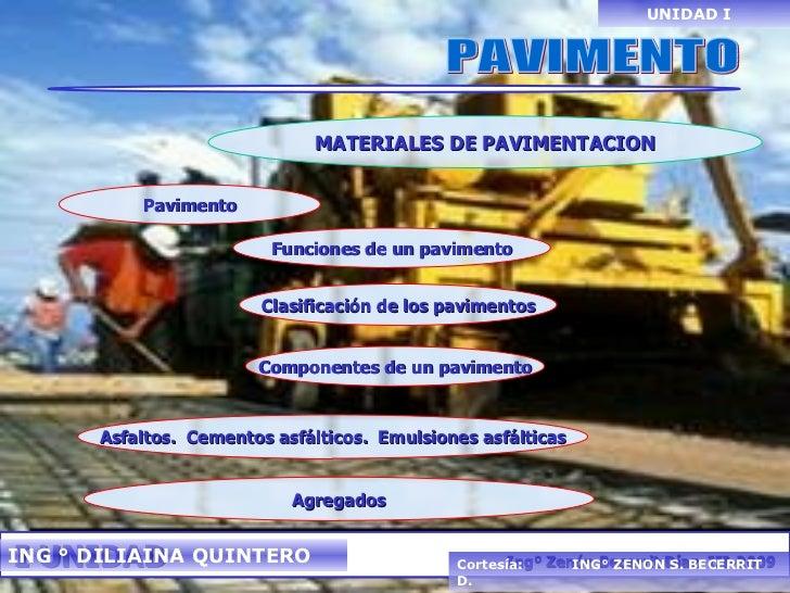 MATERIALES DE PAVIMENTACION Funciones de un pavimento Clasificación de los pavimentos Componentes de un pavimento Asfaltos...