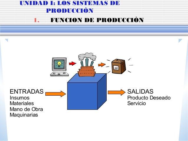Planificacion Produccion 0