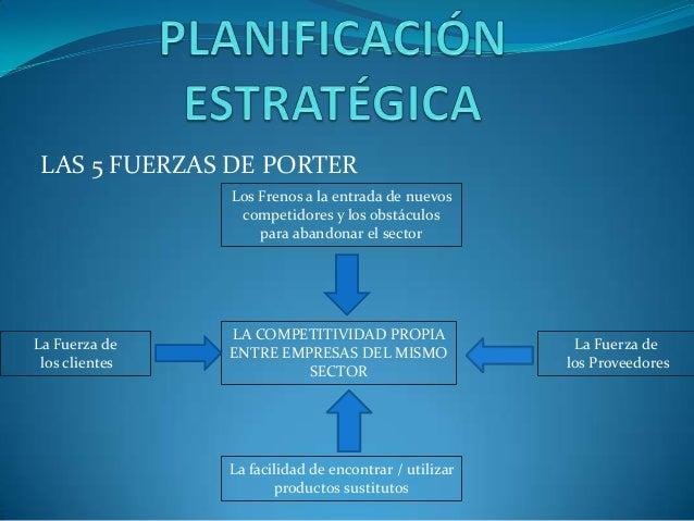 LAS 5 FUERZAS DE PORTER LA COMPETITIVIDAD PROPIA ENTRE EMPRESAS DEL MISMO SECTOR La facilidad de encontrar / utilizar prod...