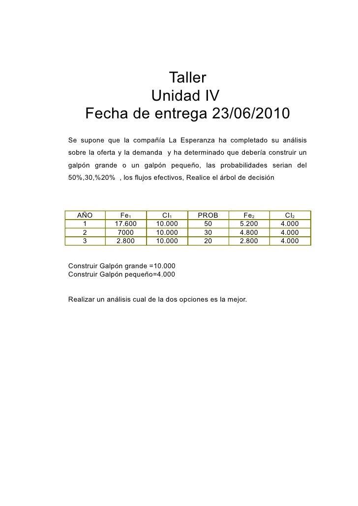 Taller              Unidad IV      Fecha de entrega 23/06/2010 Se supone que la compañía La Esperanza ha completado su aná...