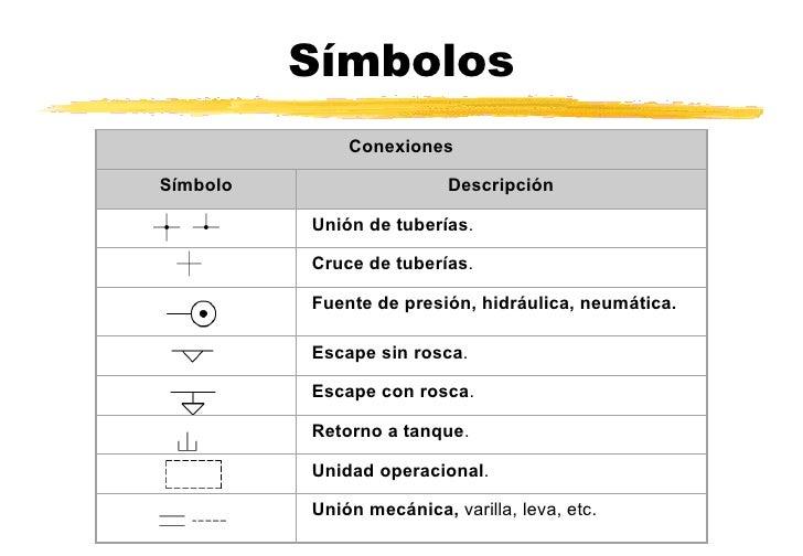Simbología neumática definición