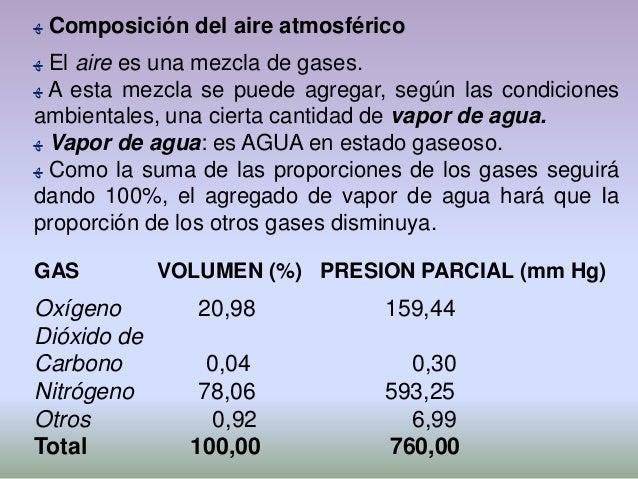  ﮭPresión atmosféricaLa MASA de aire que rodea la tierra ejerce, a nivel del mar,una PRESION de 1,033 kg/cm2, medida en ...