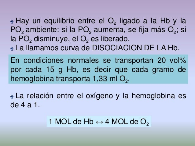 Transporte de anhídrido carbónico.1) ELIMINACION DE CO2: 206 ml/min.2) PCO2 ARTERIAL (PaCO2): 40 mm Hg3) PCO2 VENOSA (PvCO...