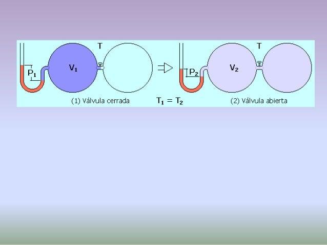 Ley de Gay-LussacA volumen constante, la presión de un gas esdirectamente proporcional a la temperatura absoluta,cuando la...