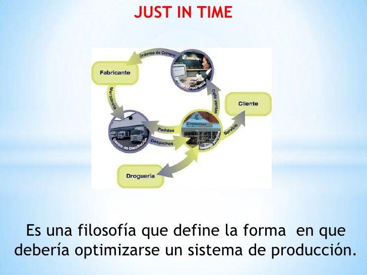 JUST IN TIME Es una filosofía que define la forma en quedebería optimizarse un sistema de producción.
