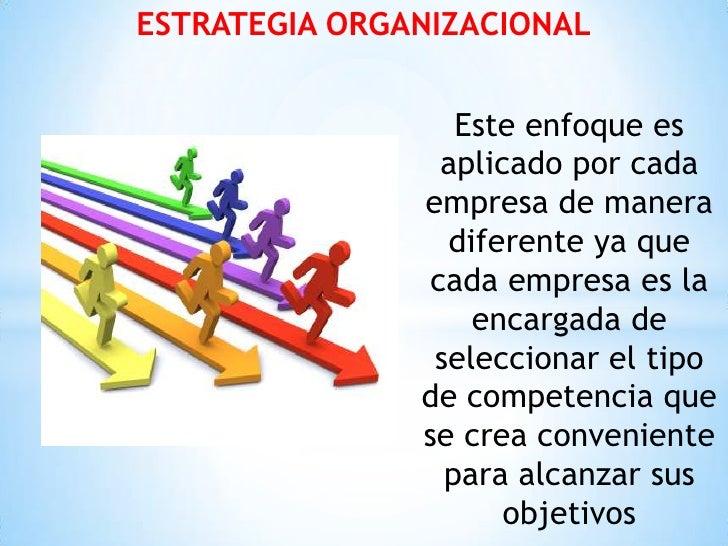 ESTRATEGIA ORGANIZACIONAL                  Este enfoque es                 aplicado por cada               empresa de mane...