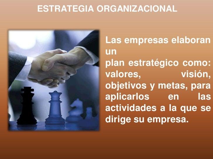ESTRATEGIA ORGANIZACIONAL            Las empresas elaboran            un            plan estratégico como:            valo...