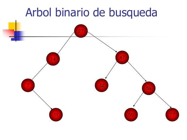 Corredores binarios con creador de opciones