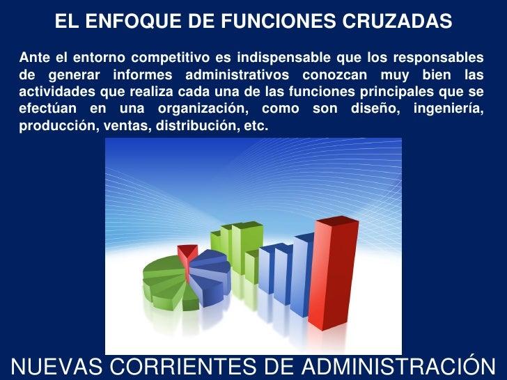 EL ENFOQUE DE FUNCIONES CRUZADASAnte el entorno competitivo es indispensable que los responsablesde generar informes admin...