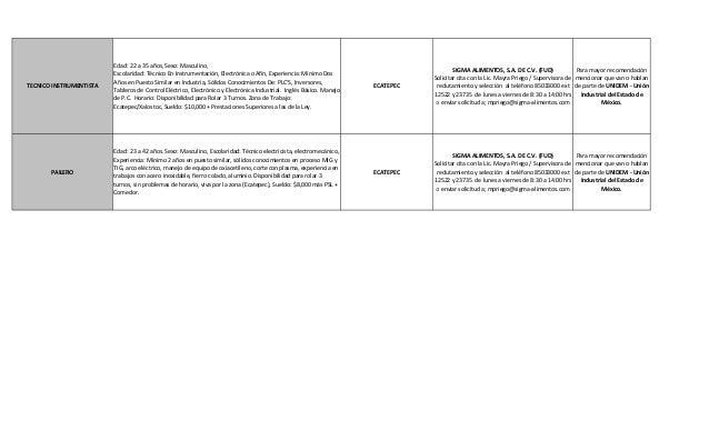Unidem vacantes al 16 de noviembre 2014 - Empleo sigma alimentos ...