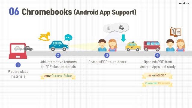 Unidocs - MUST have it - Make Use Share Technology