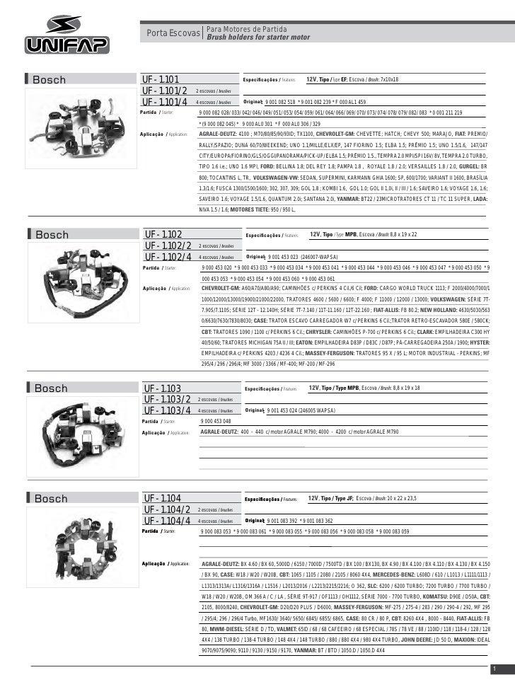 Porta Escovas Para Motores de Partida motor                         Brush holders for starterBosch    UF - 1.101          ...