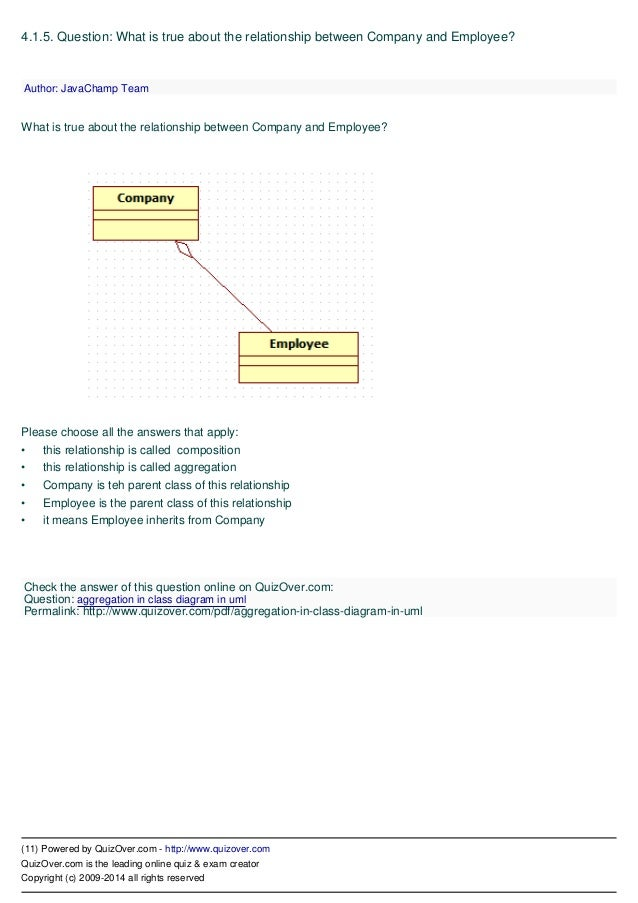 Uml unified modeling language quiz 11 ccuart Gallery