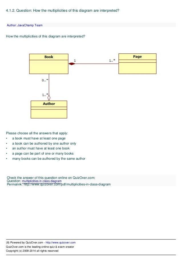 Uml unified modeling language quiz 8 ccuart Choice Image