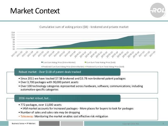 BusinessSense• IPMatters MarketContext 8 • Since2011wehavetracked$7.5Bbrokeredand$3.7Bnon-brokeredpatentpac...
