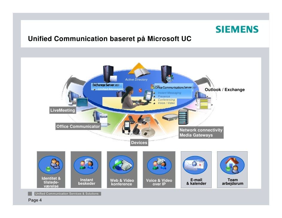Unified Communication By Siemens Dk. Is There A College Football Game Tonight. University Of Strasbourg Luxury Villa For Sale. Labiaplasty Covered By Insurance. How Do I Start Investing In Stocks. Hospitalist Locum Tenens Jobs. Small Business It Consultant. School Exercise Programs Att Internet Special. Hyundai Extended Service Contract