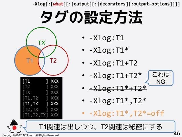T1+ タグの設定方法! T1関連は出しつつ、T2関連は秘密にする Copyright©2017 NTT corp. All Rights Reserved.+ 46! -Xlog[:[what][:[output][:[decorators]...