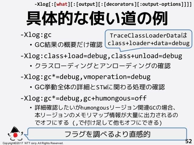 具体的な使い道の例! -Xlog:gc • GC結果の概要だけ確認 -Xlog:class+load=debug,class+unload=debug • クラスローディングとアンローディングの確認 -Xlog:gc*=debug,vm...