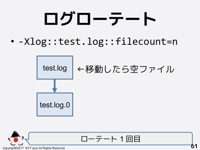 ログローテート! • -Xlog::test.log::filecount=n ローテート 1 回目 Copyright©2017 NTT corp. All Rights Reserved.+ 61! test.log+ test.log...