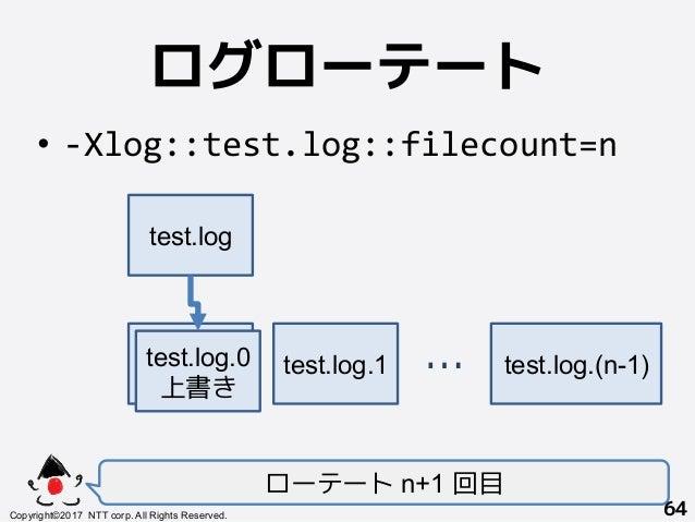 ログローテート! • -Xlog::test.log::filecount=n ローテート n+1 回目 Copyright©2017 NTT corp. All Rights Reserved.+ 64! test.log+ test.l...