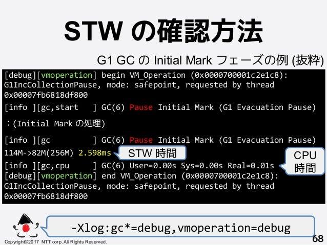 STW の確認方法! -Xlog:gc*=debug,vmoperation=debug Copyright©2017 NTT corp. All Rights Reserved.+ 68! [debug][vmoperation]begi...