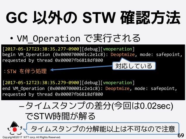 GC 以外の STW 確認方法! • VM_Operation で実行される –タイムスタンプの差分(今回は0.02sec) でSTW時間が解る タイムスタンプの分解能以上は不可なので注意 Copyright©2017 NTT corp....