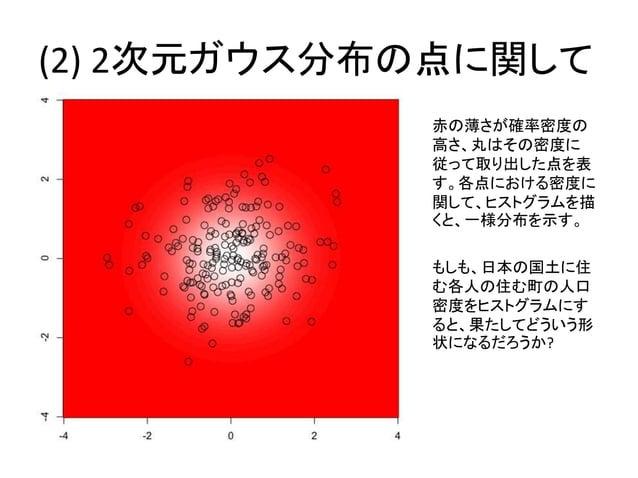 (2) 2次元ガウス分布の点に関して  赤の薄さが確率密度の  高さ、丸はその密度に  従って取り出した点を表  す。各点における密度に  関して、ヒストグラムを描  くと、一様分布を示す。  もしも、日本の国土に住  む各人の住む町の人口  ...