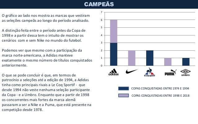 75c131f466 As seleções e suas marcas esportivas - 1970 a 2018