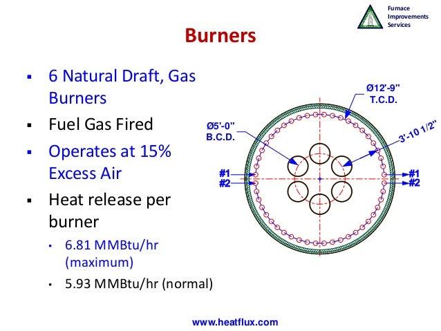Heat Rate Formula Natural Gas