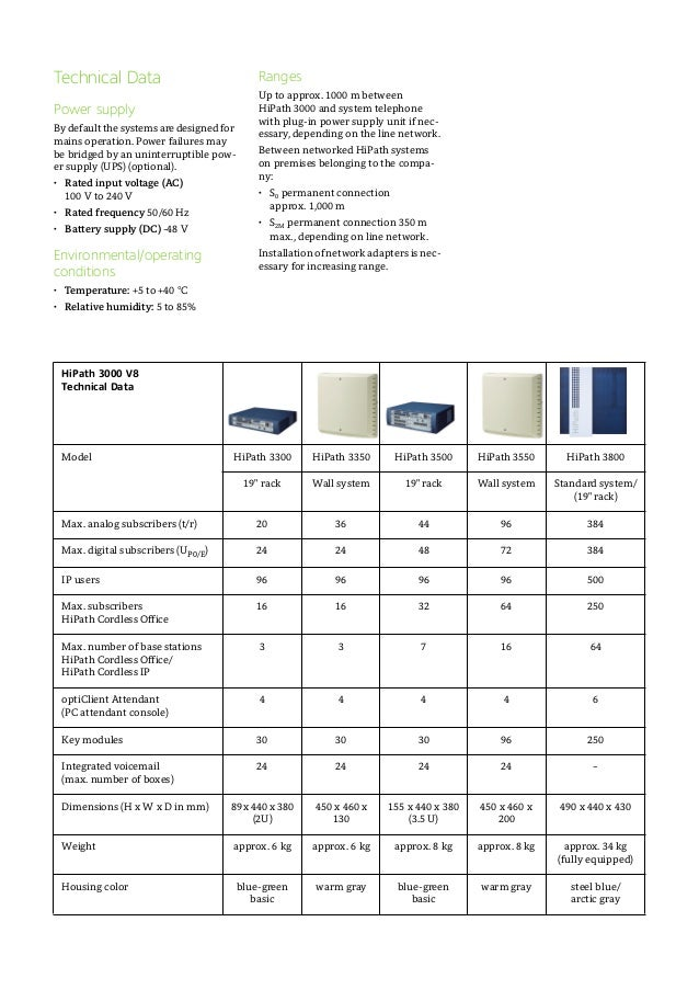 hipath opticlient attendant download visitpriority. Black Bedroom Furniture Sets. Home Design Ideas