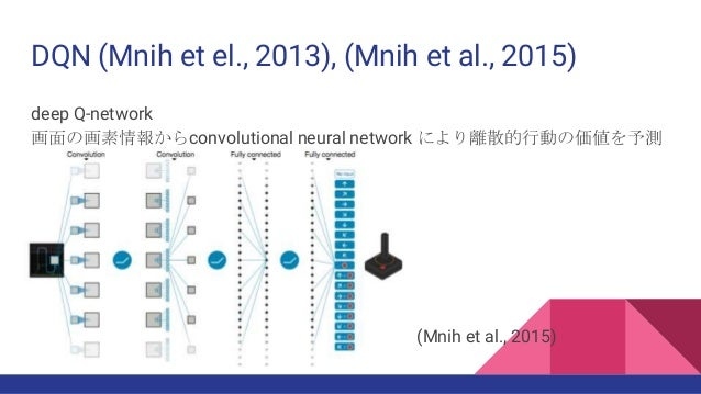 論文紹介 : Unifying count based exploration and intrinsic motivation Slide 3