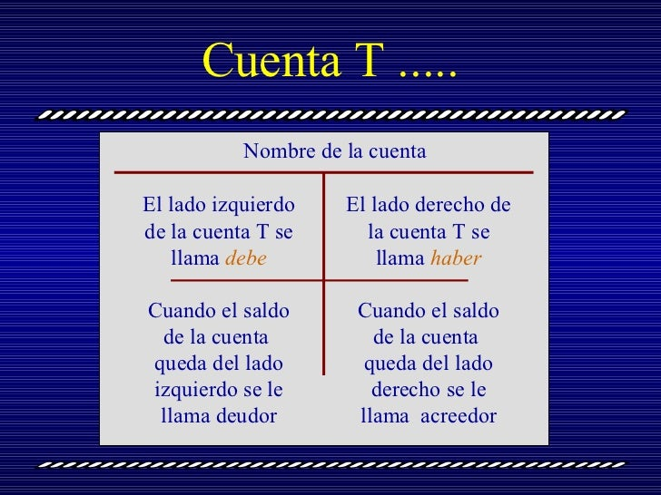Ecuacion Contable - Contabilidad I