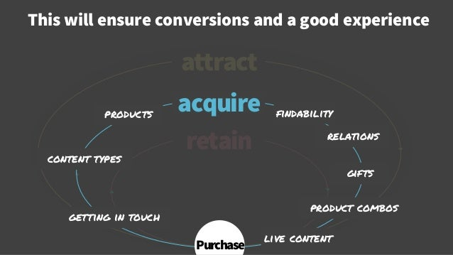 This will ensure conversions and a good experience © Creuna attract retain acquire live content product combos gifts finda...