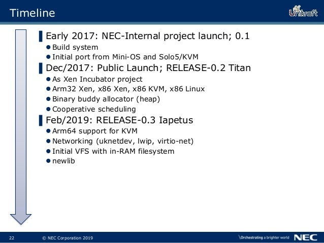 23 © NEC Corporation 2019 Timeline ▌Early 2017: NEC-Internal project launch; 0.1 Build system Initial port from Mini-OS ...