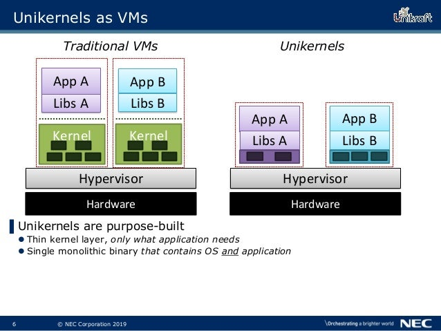 7 © NEC Corporation 2019 Unikernels as VMs ▌Unikernels are purpose-built  Thin kernel layer, only what application needs ...
