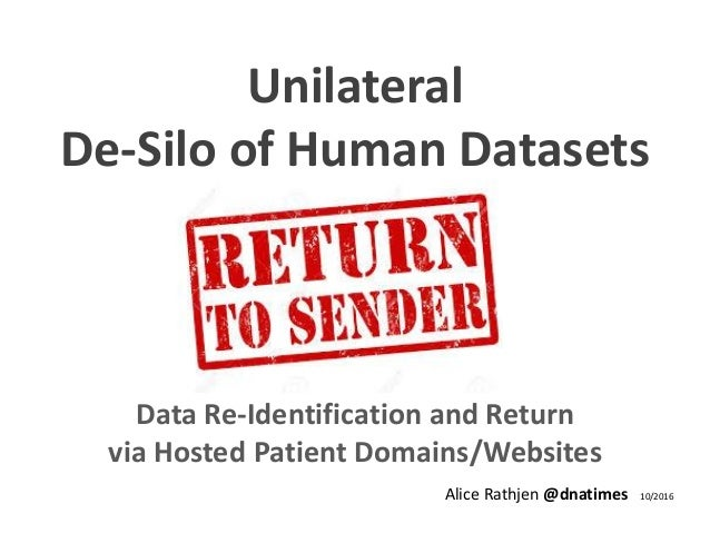 Unilateral De-Silo of Human Datasets Data Re-Identification and Return via Hosted Patient Domains/Websites Alice Rathjen @...