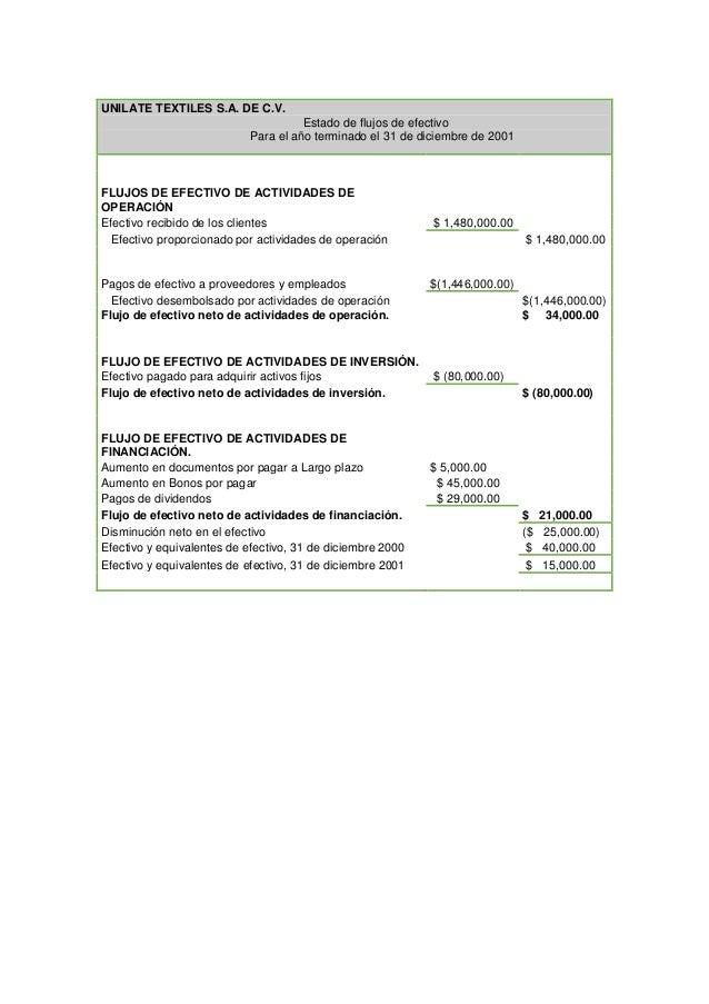 UNILATE TEXTILES S.A. DE C.V.Estado de flujos de efectivoPara el año terminado el 31 de diciembre de 2001FLUJOS DE EFECTIV...