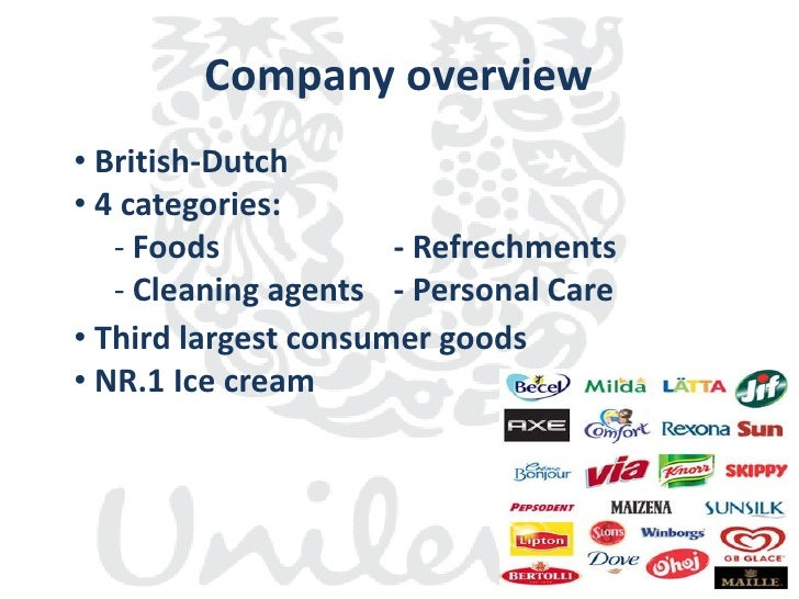 Unilever's Strengths (Internal Strategic Factors)