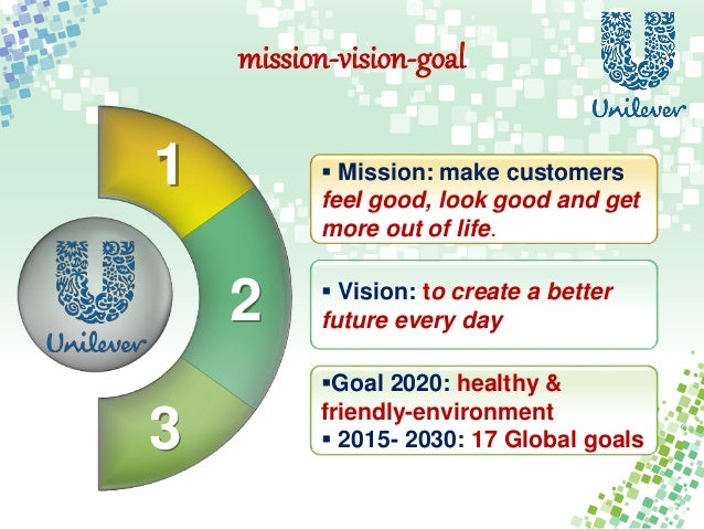 mission and vision of unilever Our vision is a new way of doing  unilever's reputation for doing business with integrity and with respect for the interests of those our activities can.