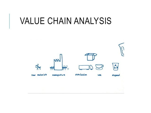 value chain of unilever management essay Supply chain management study questions essay together to create high value products for consumers as of supply chain management of hindustan unilever.