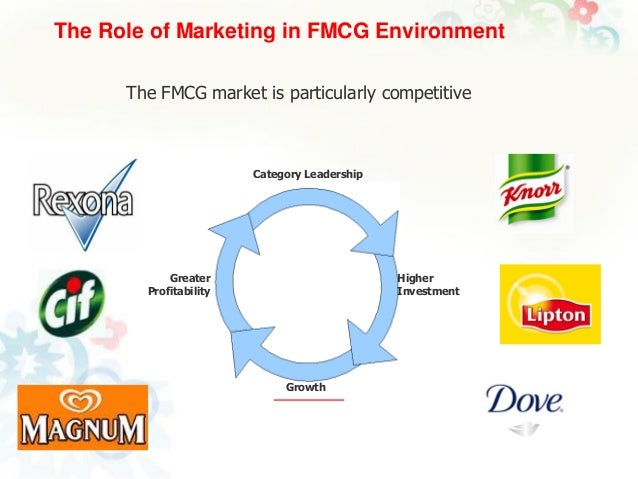 Marketing environment unilever